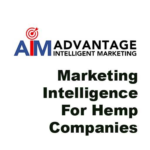 Advantage Intelligent Marketing