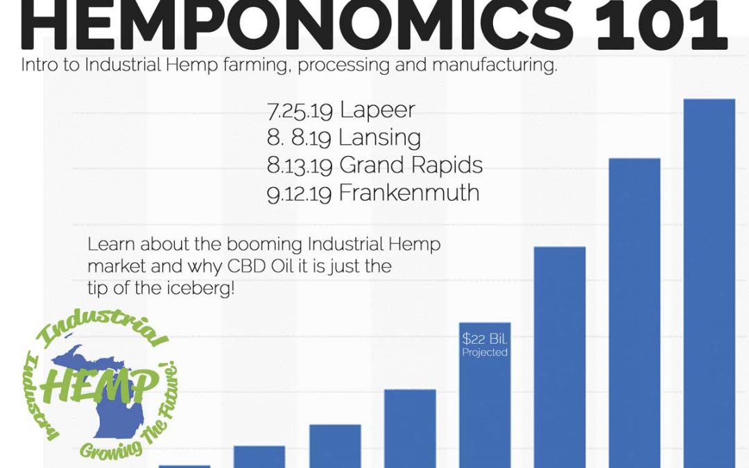 Lapeer Hemponomics 101